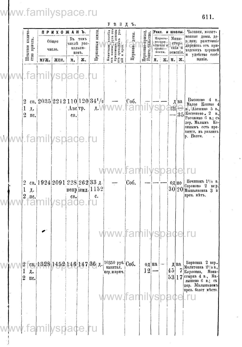 Поиск по фамилии - Адрес-календарь Нижегородской епархии на 1888 год, страница 1611