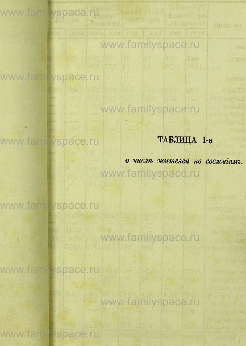 Поиск по фамилии - Памятная книжка Нижегородской губернии на 1865 год, страница 1114