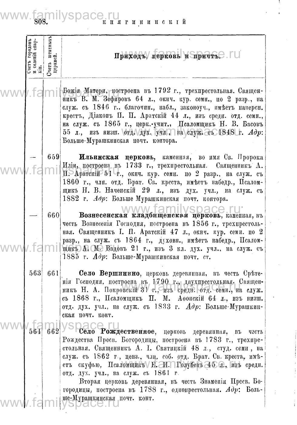 Поиск по фамилии - Адрес-календарь Нижегородской епархии на 1888 год, страница 1808