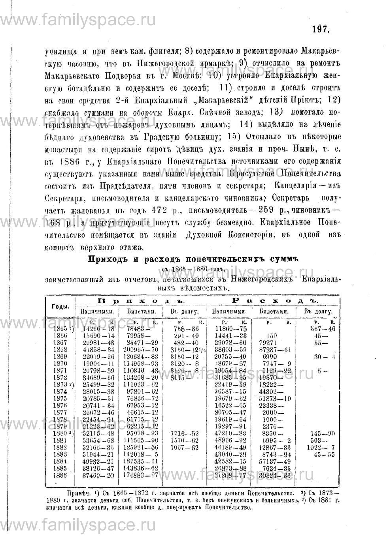 Поиск по фамилии - Адрес-календарь Нижегородской епархии на 1888 год, страница 1197
