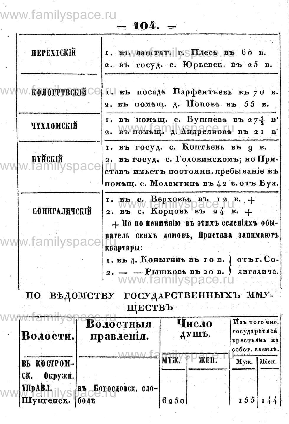 Поиск по фамилии - Памятная книжка Костромской губернии на 1853 год, страница 104