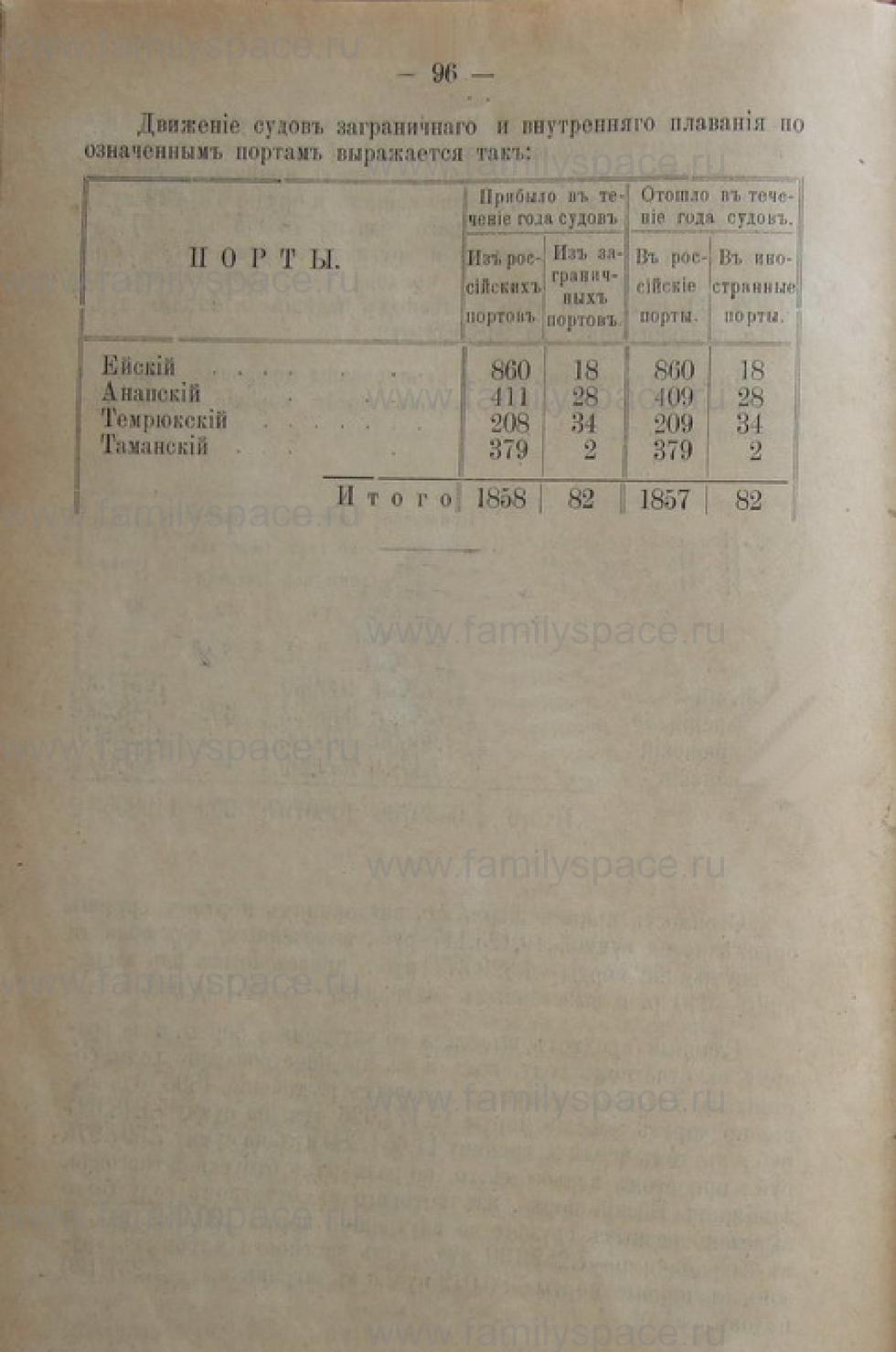 Поиск по фамилии - Кубанский календарь на 1898 год, страница 2096