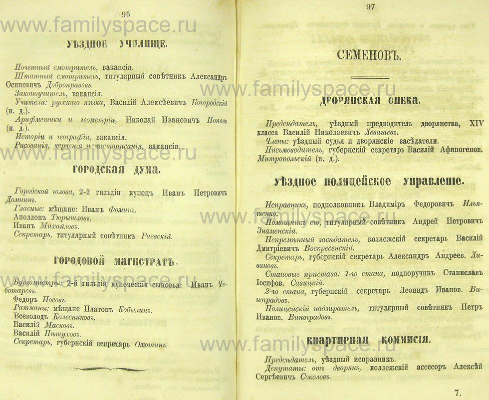 Поиск по фамилии - Памятная книжка Нижегородской губернии на 1865 год, страница 2096