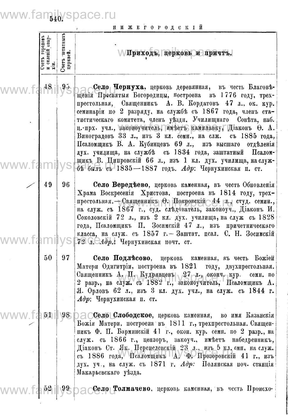 Поиск по фамилии - Адрес-календарь Нижегородской епархии на 1888 год, страница 1540