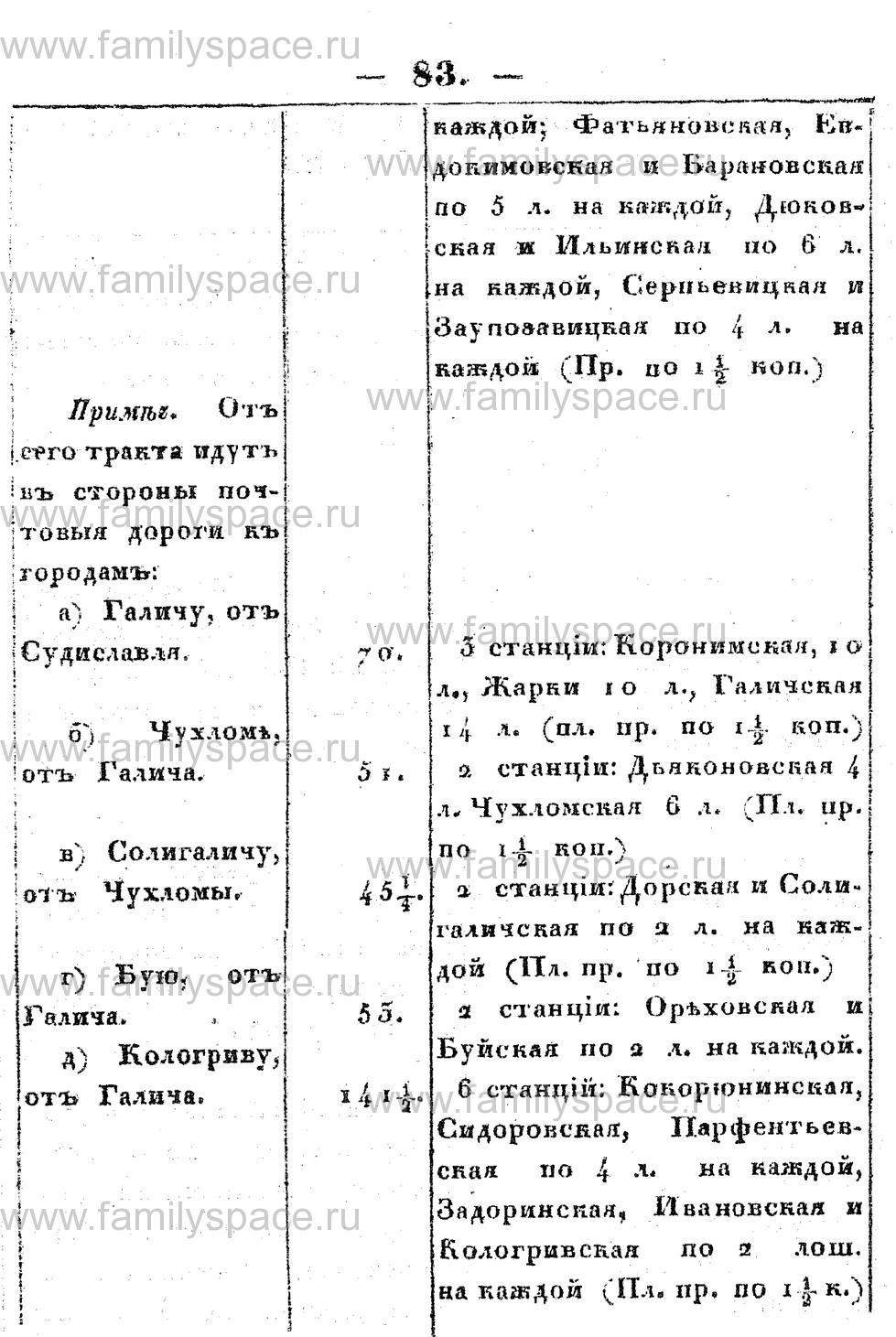 Поиск по фамилии - Памятная книжка Костромской губернии на 1853 год, страница 83