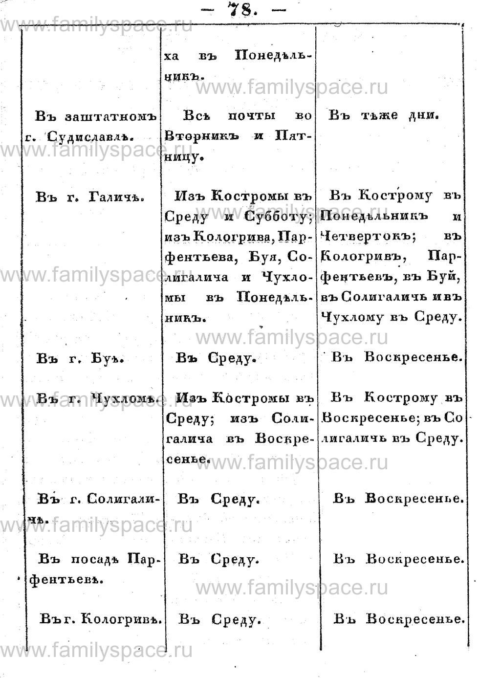 Поиск по фамилии - Памятная книжка Костромской губернии на 1853 год, страница 78