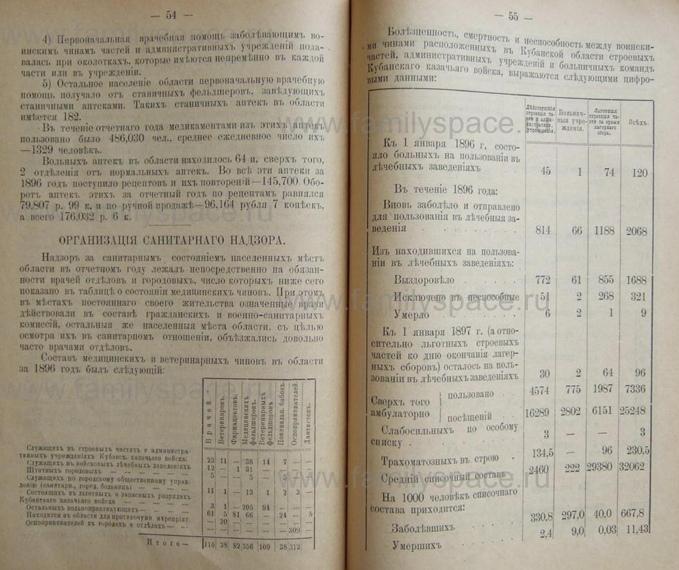 Поиск по фамилии - Кубанский календарь на 1898 год, страница 2054
