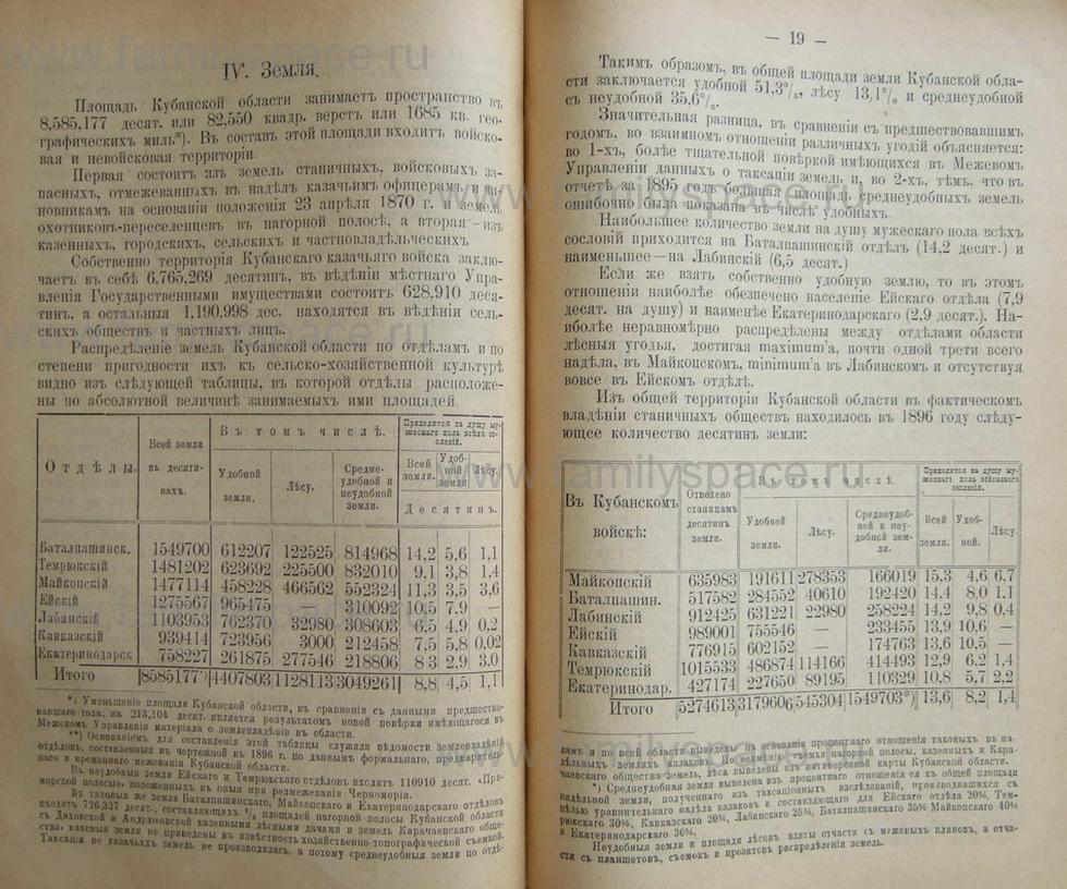 Поиск по фамилии - Кубанский календарь на 1898 год, страница 2018