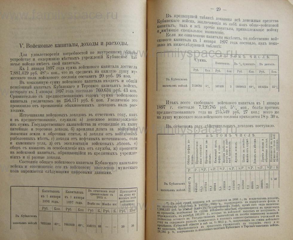 Поиск по фамилии - Кубанский календарь на 1898 год, страница 2028