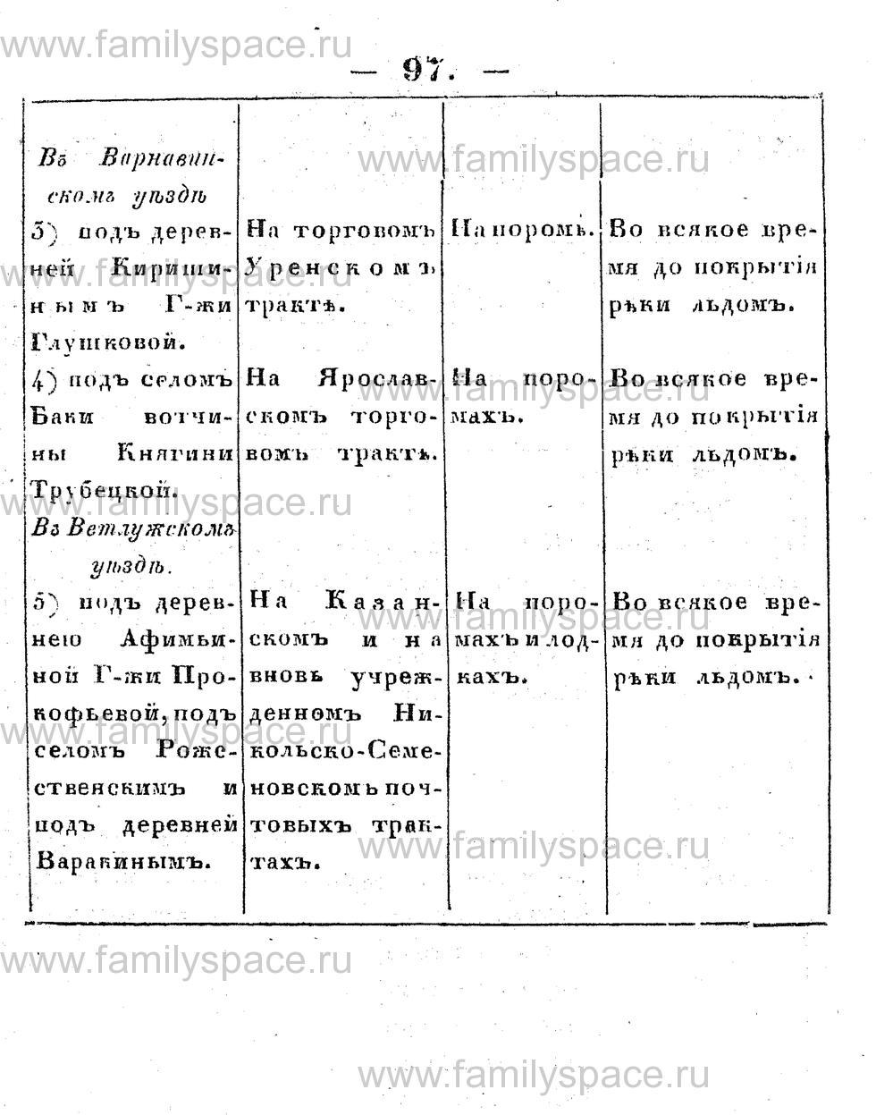Поиск по фамилии - Памятная книжка Костромской губернии на 1853 год, страница 97