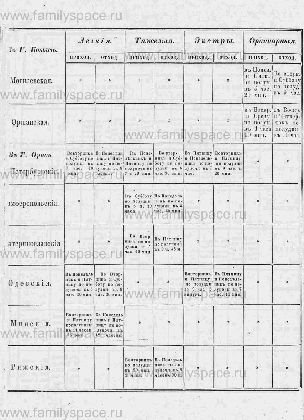 Поиск по фамилии - Памятная книга за 1853 год по Могилёвской губернии, страница 114