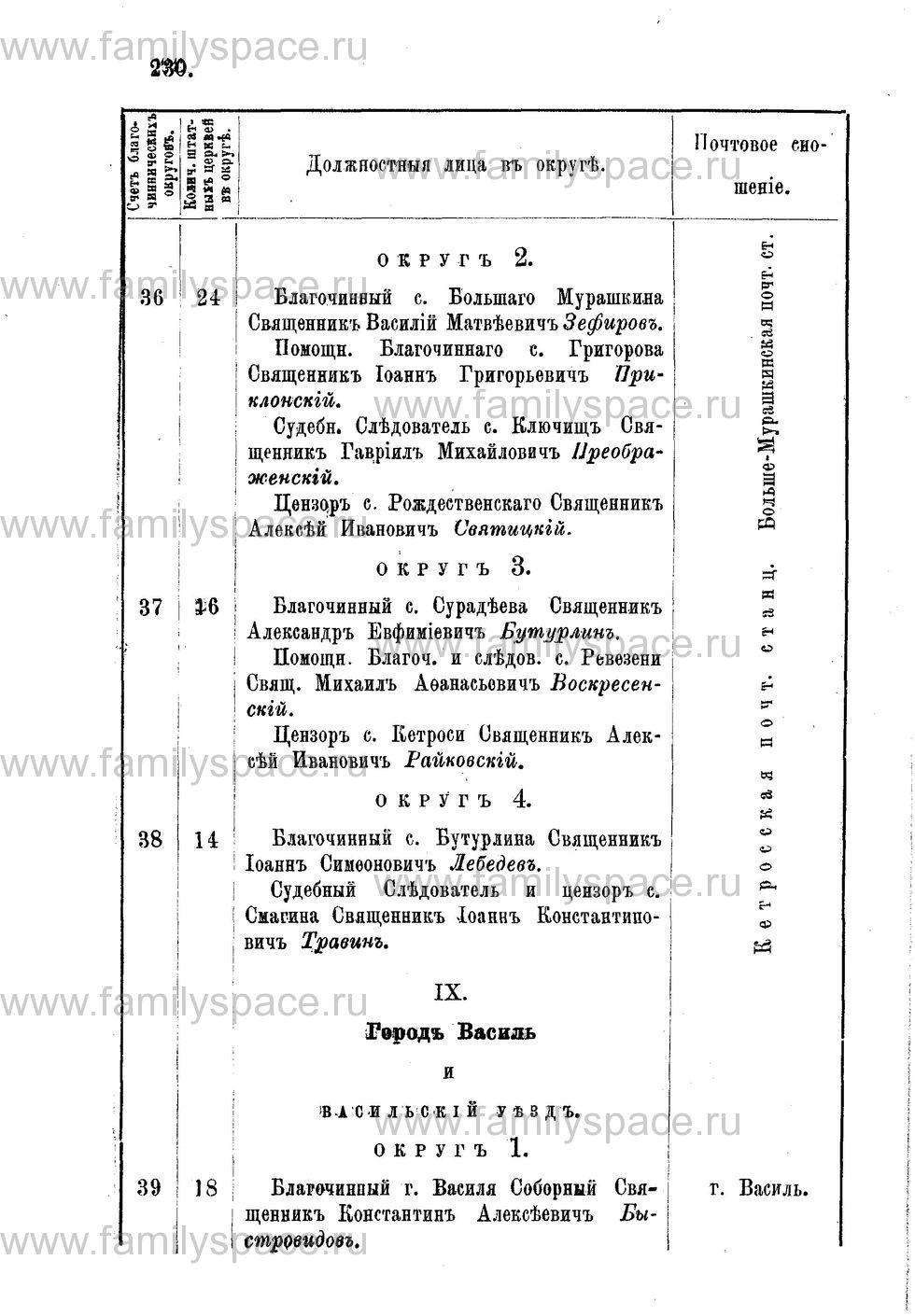 Поиск по фамилии - Адрес-календарь Нижегородской епархии на 1888 год, страница 1230