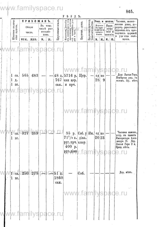 Поиск по фамилии - Адрес-календарь Нижегородской епархии на 1888 год, страница 1865
