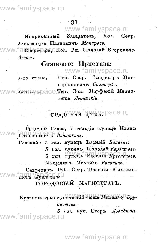 Поиск по фамилии - Памятная книжка Костромской губернии на 1853 год, страница 31