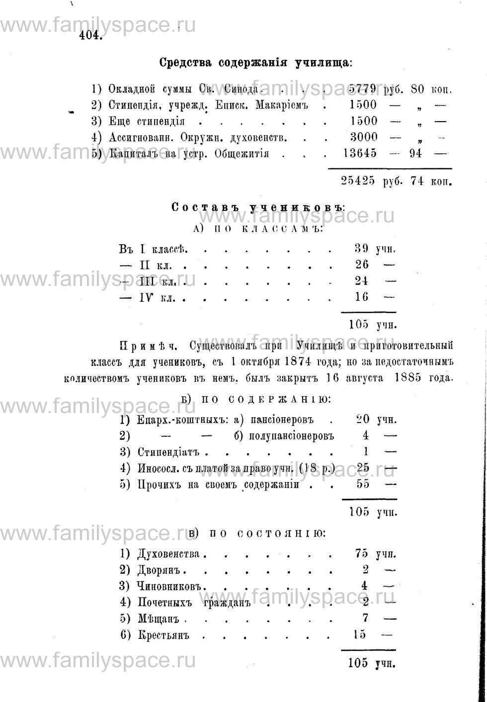 Поиск по фамилии - Адрес-календарь Нижегородской епархии на 1888 год, страница 1404
