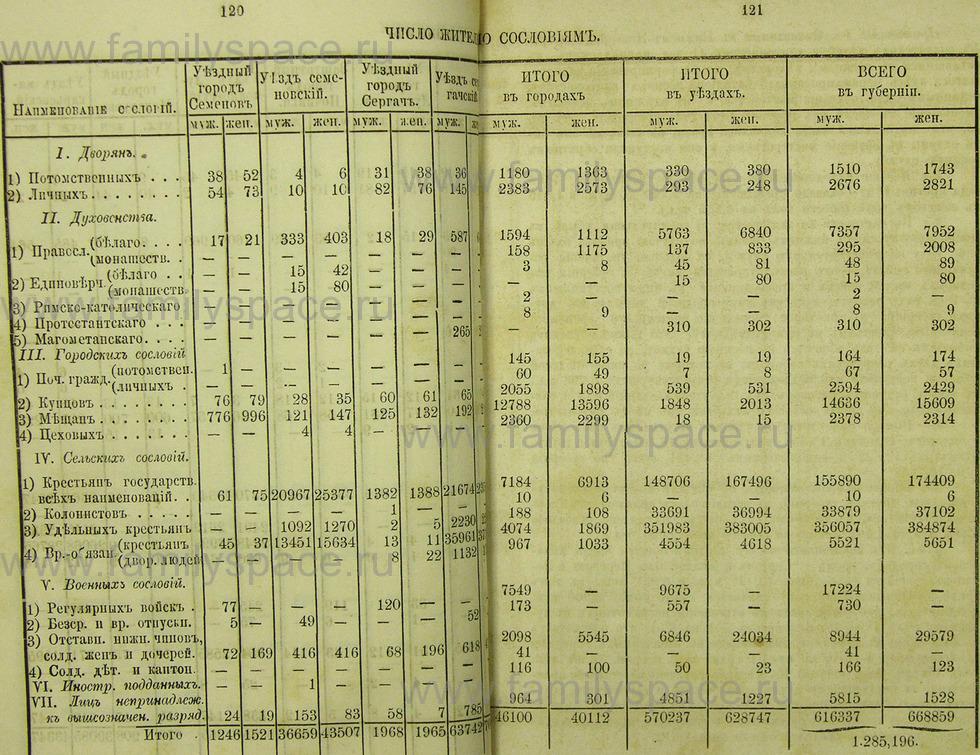 Поиск по фамилии - Памятная книжка Нижегородской губернии на 1865 год, страница 1120