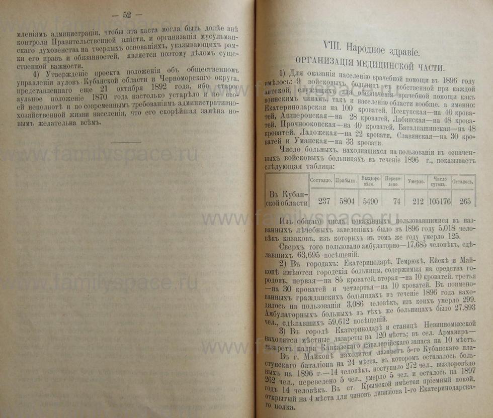 Поиск по фамилии - Кубанский календарь на 1898 год, страница 2052