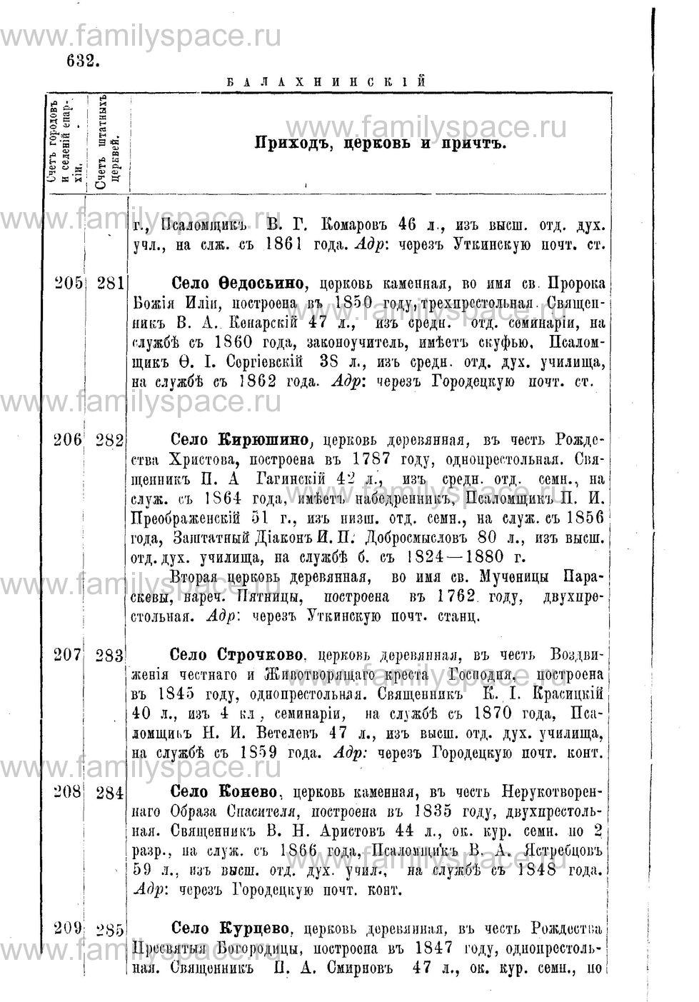 Поиск по фамилии - Адрес-календарь Нижегородской епархии на 1888 год, страница 1632