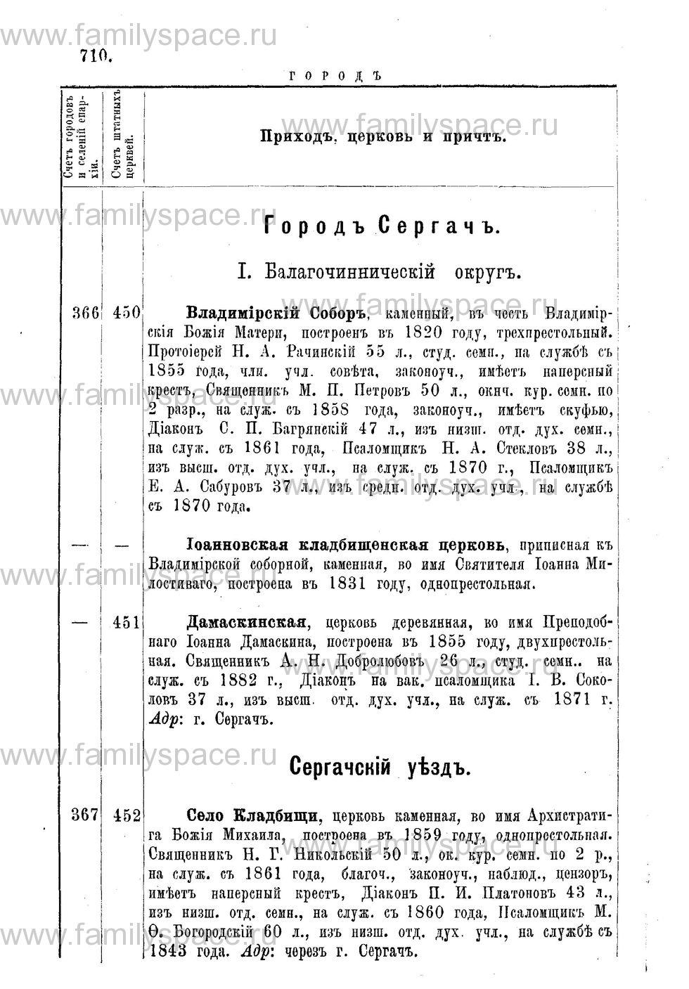 Поиск по фамилии - Адрес-календарь Нижегородской епархии на 1888 год, страница 1710