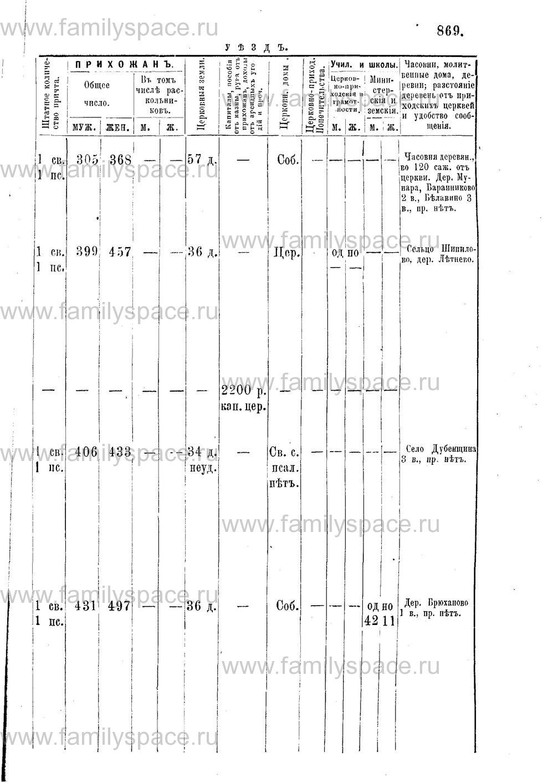 Поиск по фамилии - Адрес-календарь Нижегородской епархии на 1888 год, страница 1869