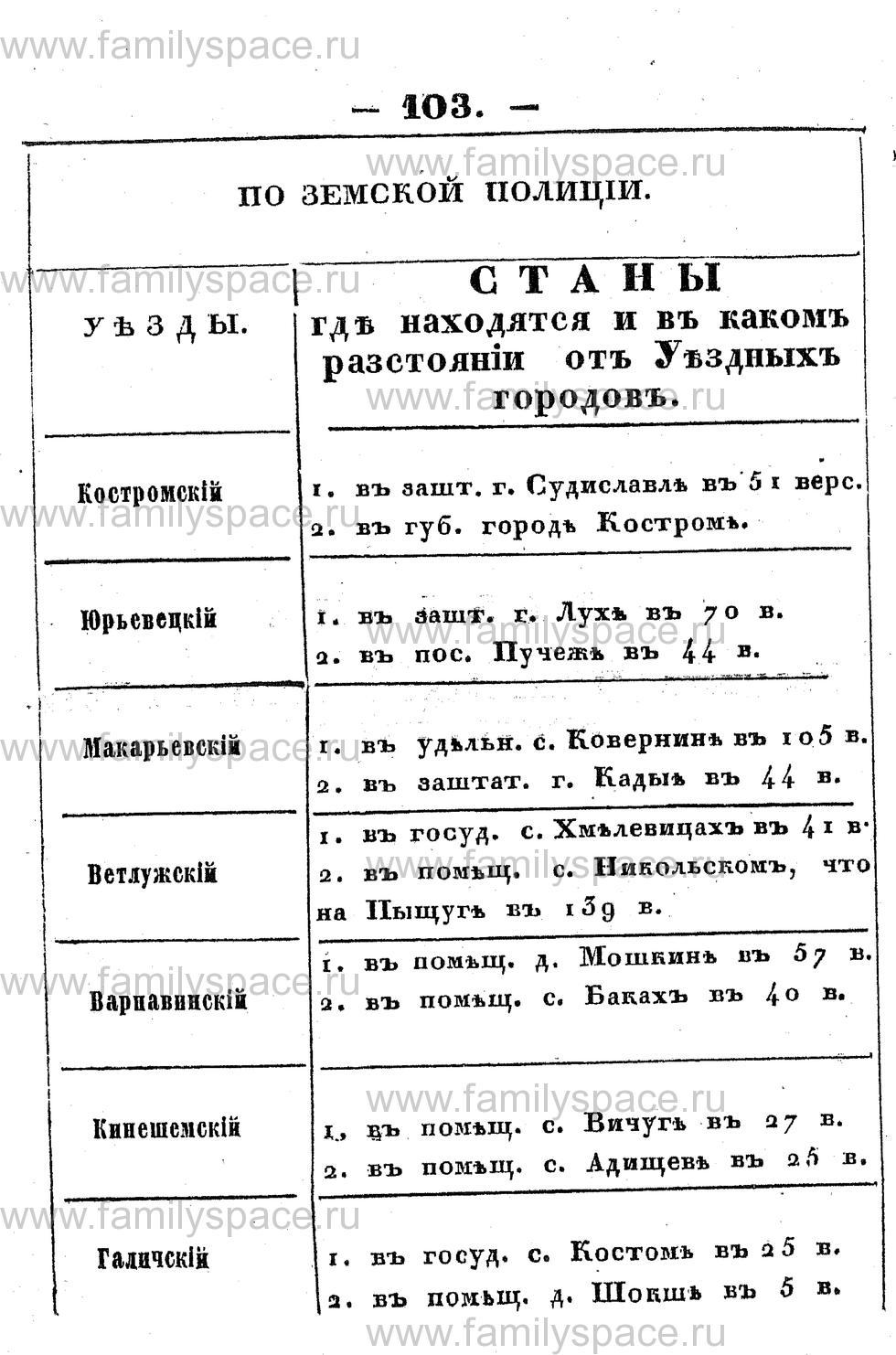 Поиск по фамилии - Памятная книжка Костромской губернии на 1853 год, страница 103