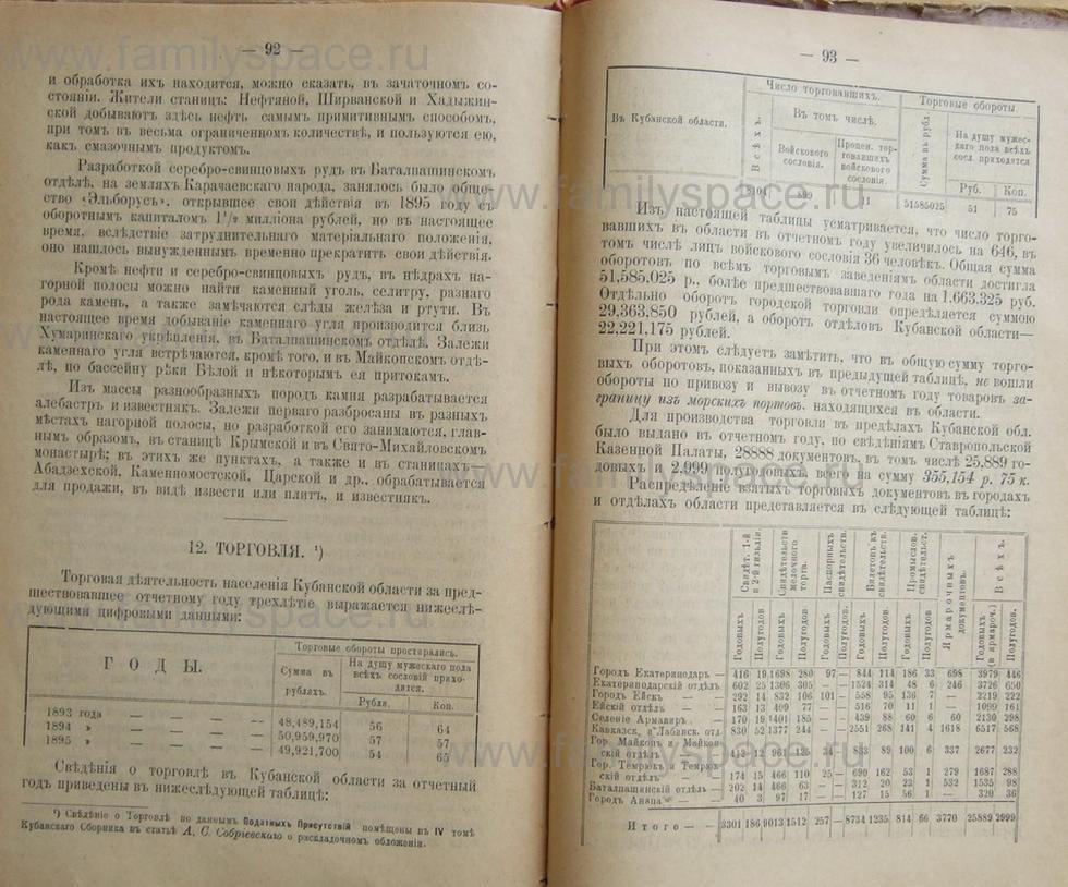 Поиск по фамилии - Кубанский календарь на 1898 год, страница 2092