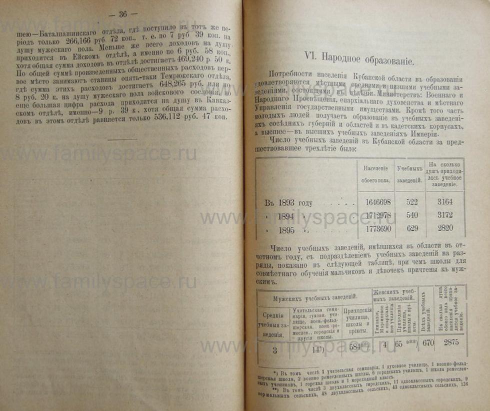 Поиск по фамилии - Кубанский календарь на 1898 год, страница 2036