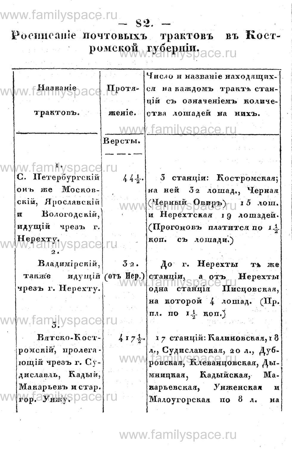Поиск по фамилии - Памятная книжка Костромской губернии на 1853 год, страница 82