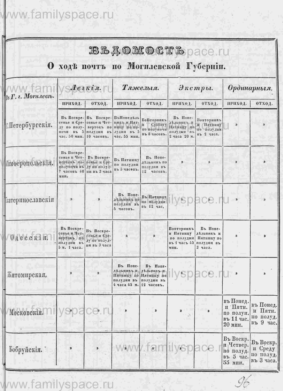 Поиск по фамилии - Памятная книга за 1853 год по Могилёвской губернии, страница 113