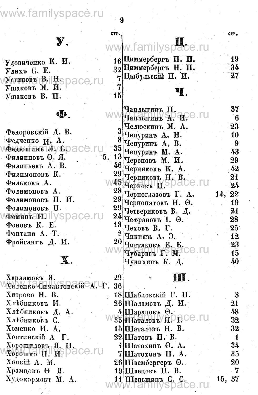Поиск по фамилии - Адрес-календарь Курской губернии на 1853 год, страница 2009