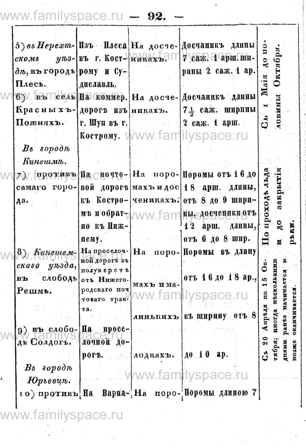 Поиск по фамилии - Памятная книжка Костромской губернии на 1853 год, страница 92