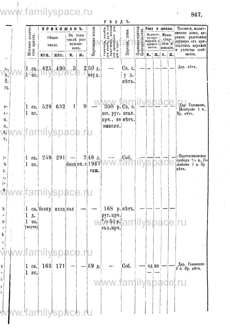 Поиск по фамилии - Адрес-календарь Нижегородской епархии на 1888 год, страница 1867