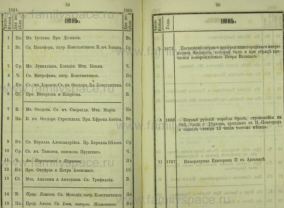 Поиск по фамилии - Памятная книжка Нижегородской губернии на 1865 год, страница 5024