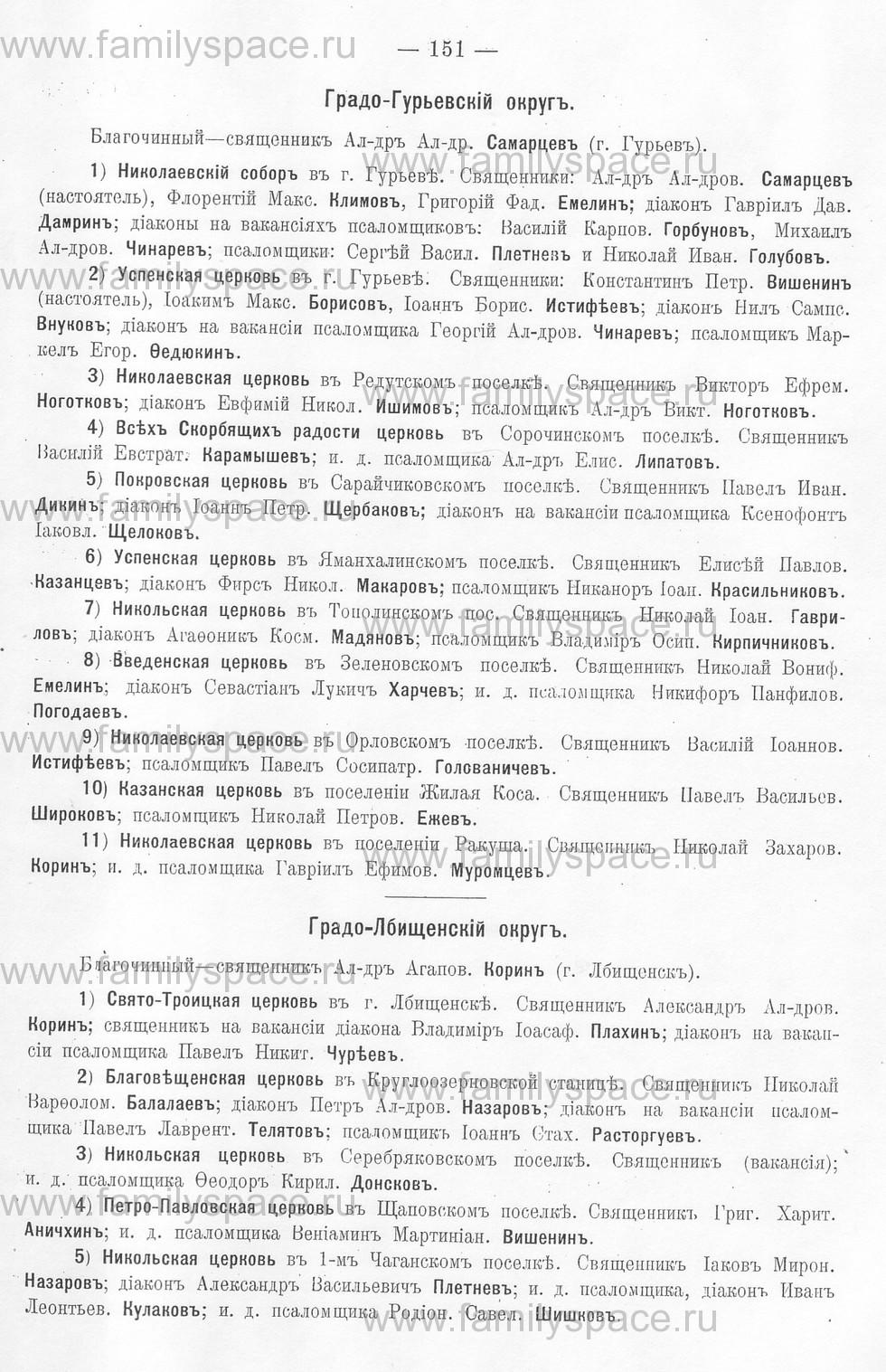 Поиск по фамилии - Памятная книжка Уральской области на 1913 год, страница 151
