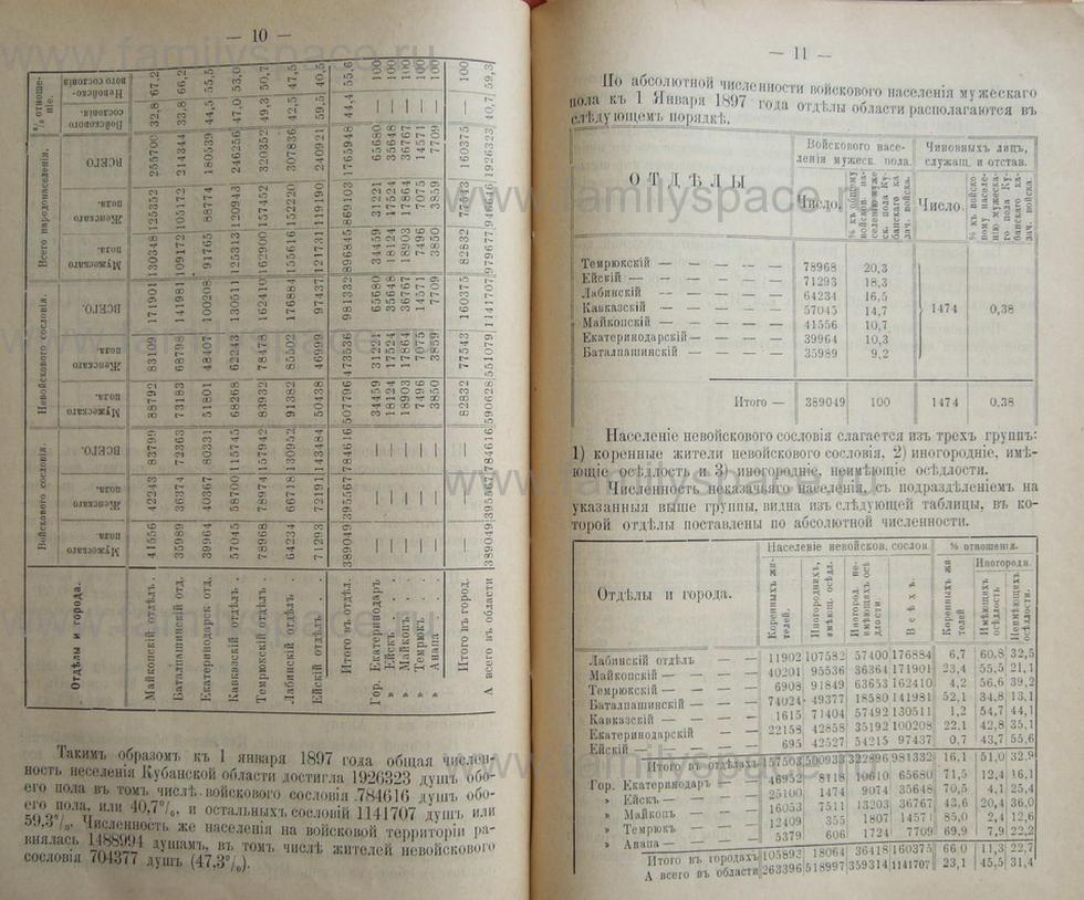 Поиск по фамилии - Кубанский календарь на 1898 год, страница 2010