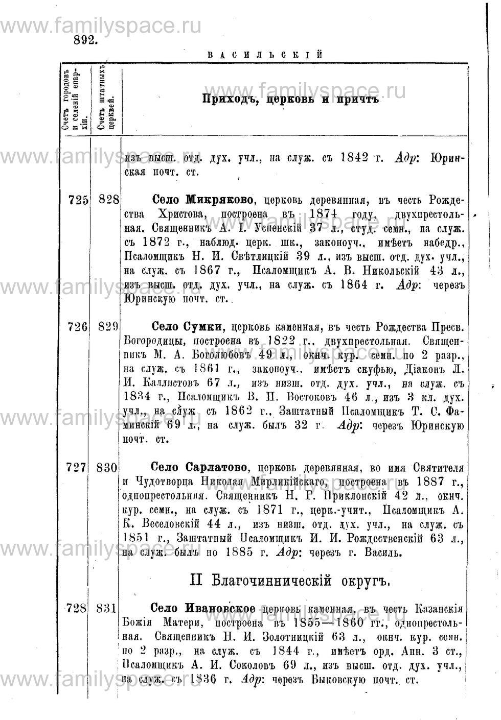 Поиск по фамилии - Адрес-календарь Нижегородской епархии на 1888 год, страница 1892