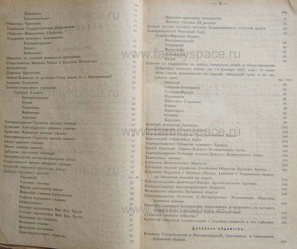 Поиск по фамилии - Кубанский календарь на 1898 год, страница 4