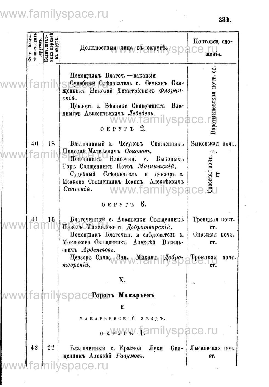 Поиск по фамилии - Адрес-календарь Нижегородской епархии на 1888 год, страница 1231