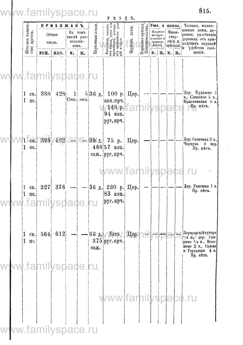 Поиск по фамилии - Адрес-календарь Нижегородской епархии на 1888 год, страница 1815