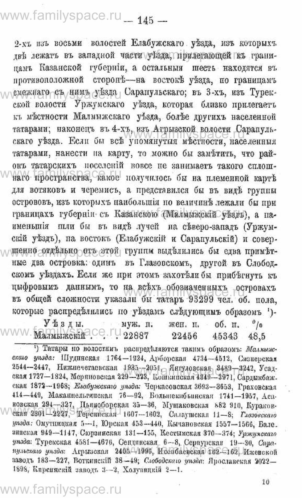 Поиск по фамилии - Календарь Вятской губернии на 1882 год, страница 148