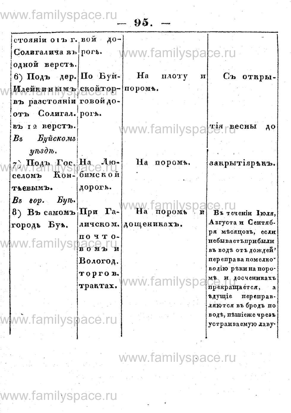 Поиск по фамилии - Памятная книжка Костромской губернии на 1853 год, страница 95