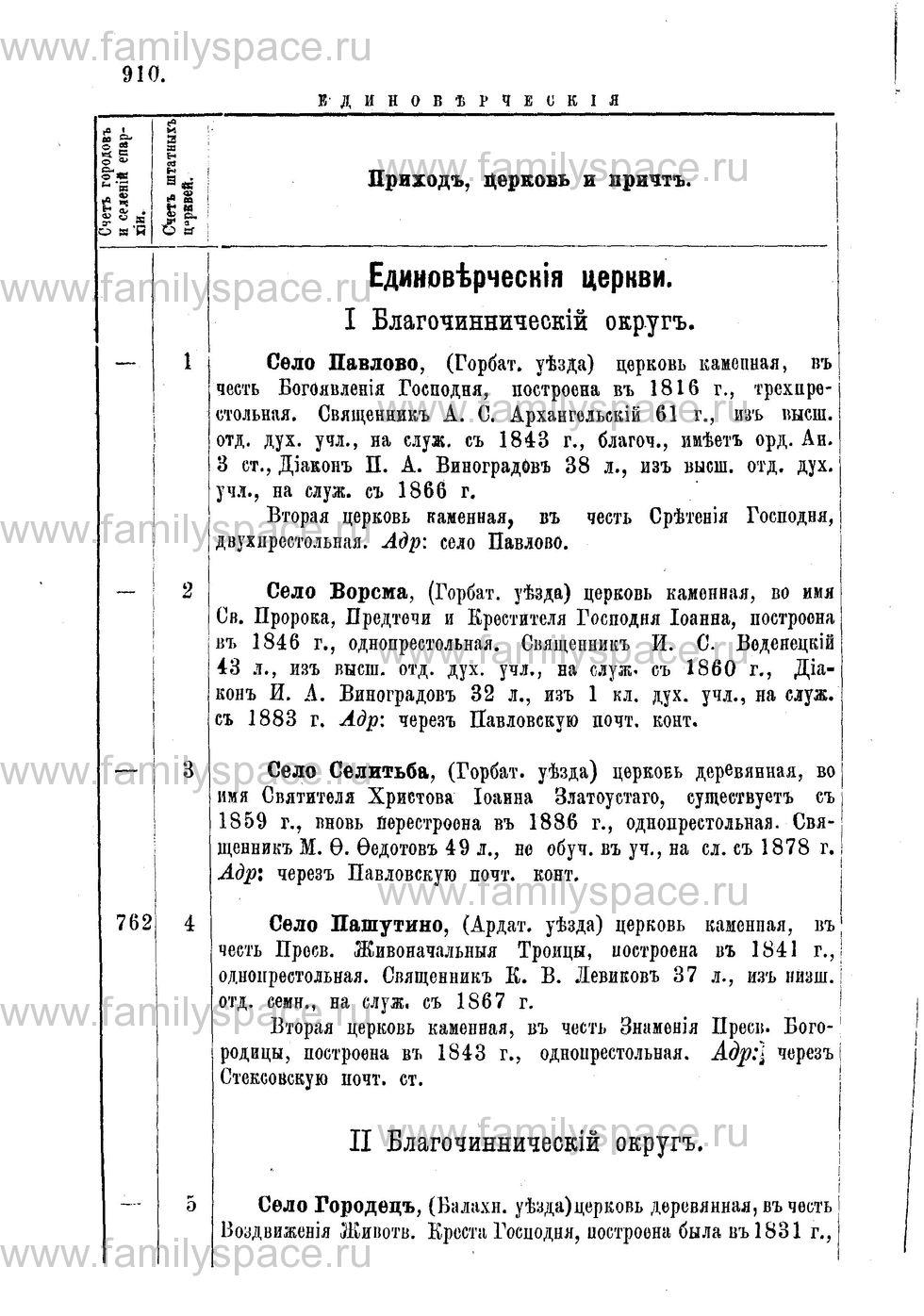 Поиск по фамилии - Адрес-календарь Нижегородской епархии на 1888 год, страница 1910