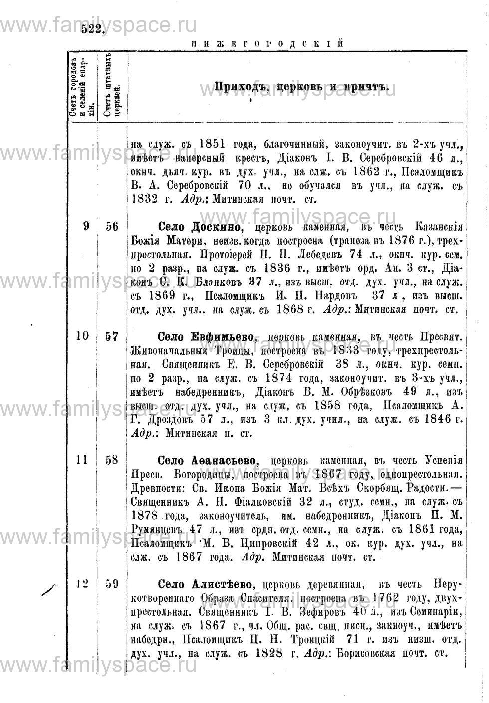 Поиск по фамилии - Адрес-календарь Нижегородской епархии на 1888 год, страница 1522