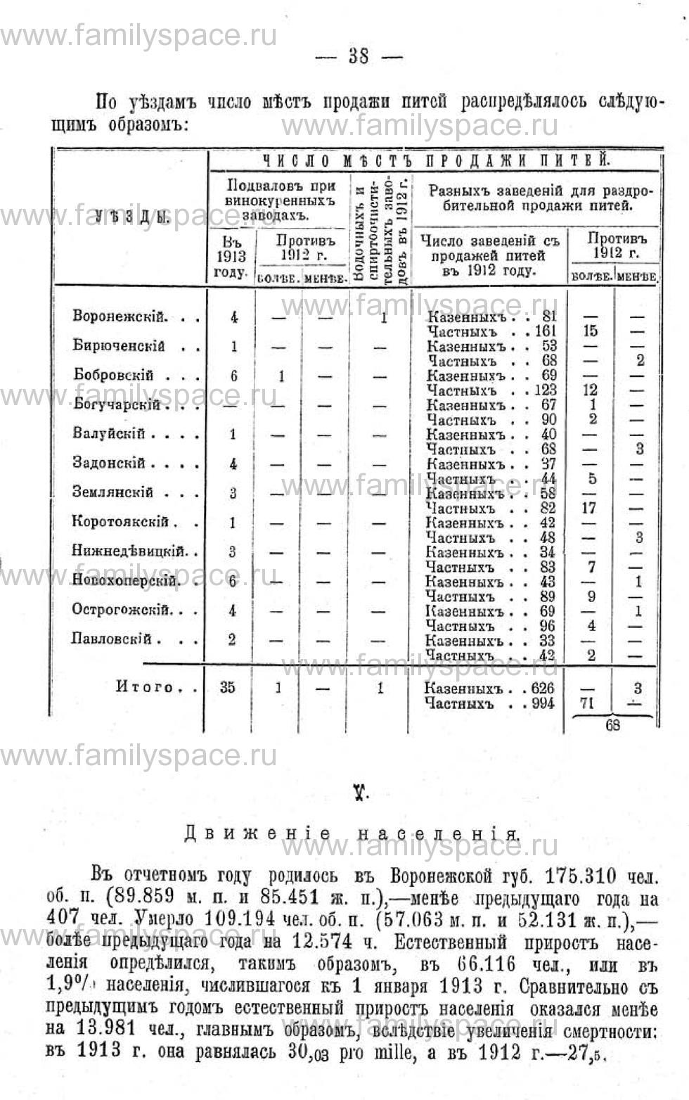 Поиск по фамилии - Памятная книжка Воронежской губернии на 1915 год, страница 2038