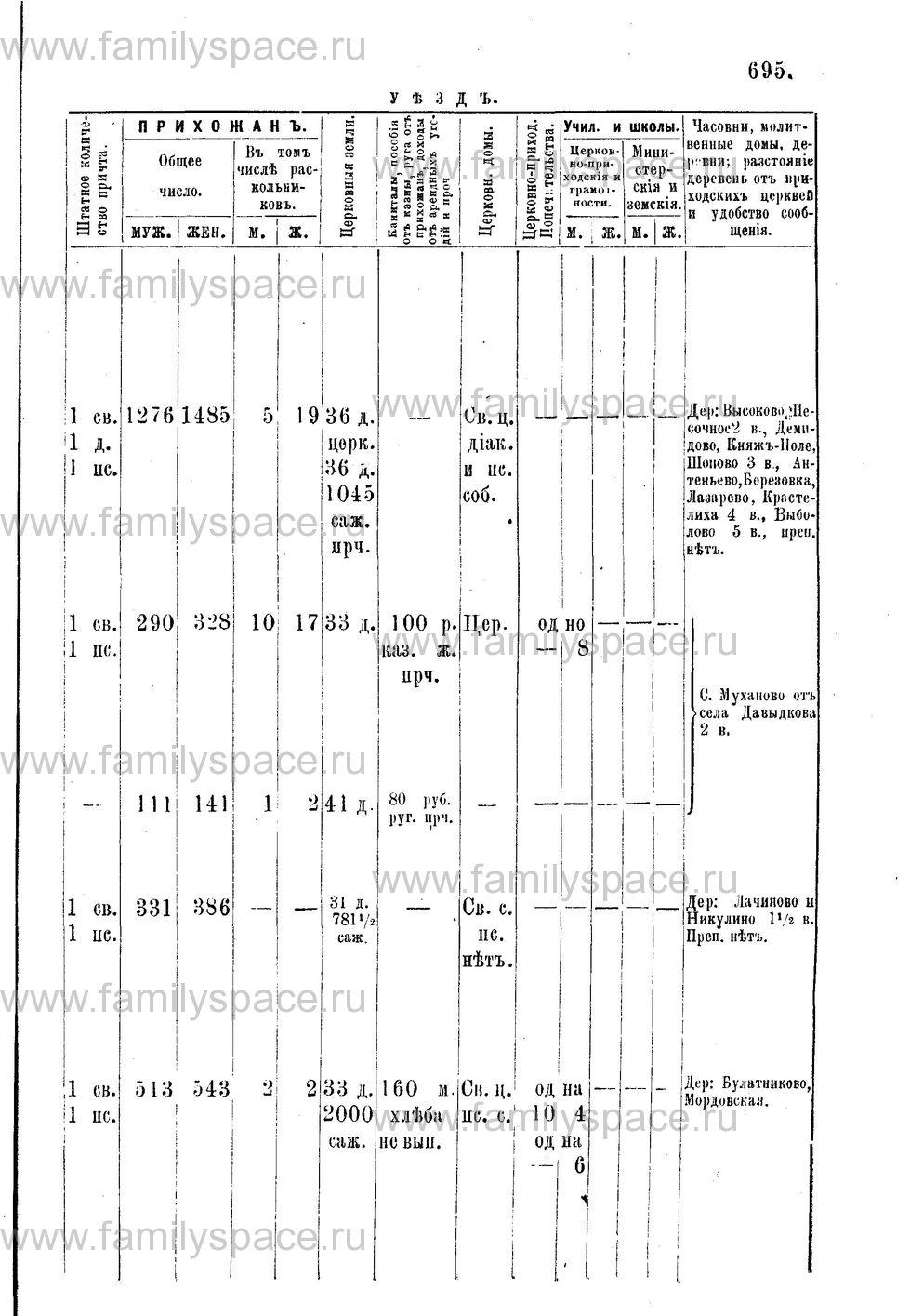 Поиск по фамилии - Адрес-календарь Нижегородской епархии на 1888 год, страница 1695