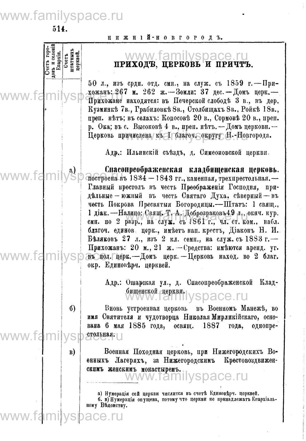 Поиск по фамилии - Адрес-календарь Нижегородской епархии на 1888 год, страница 1514