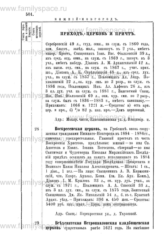 Поиск по фамилии - Адрес-календарь Нижегородской епархии на 1888 год, страница 1504