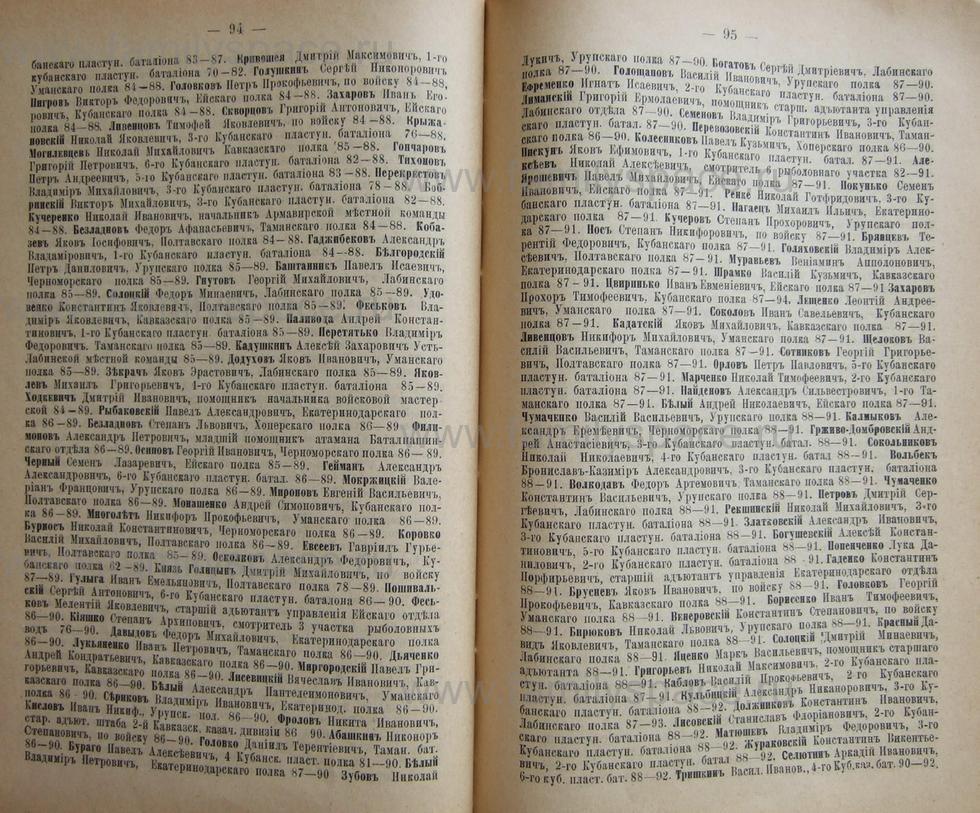 Поиск по фамилии - Кубанский календарь на 1898 год, страница 1094