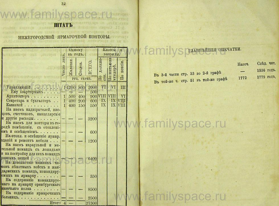 Поиск по фамилии - Памятная книжка Нижегородской губернии на 1865 год, страница 6032