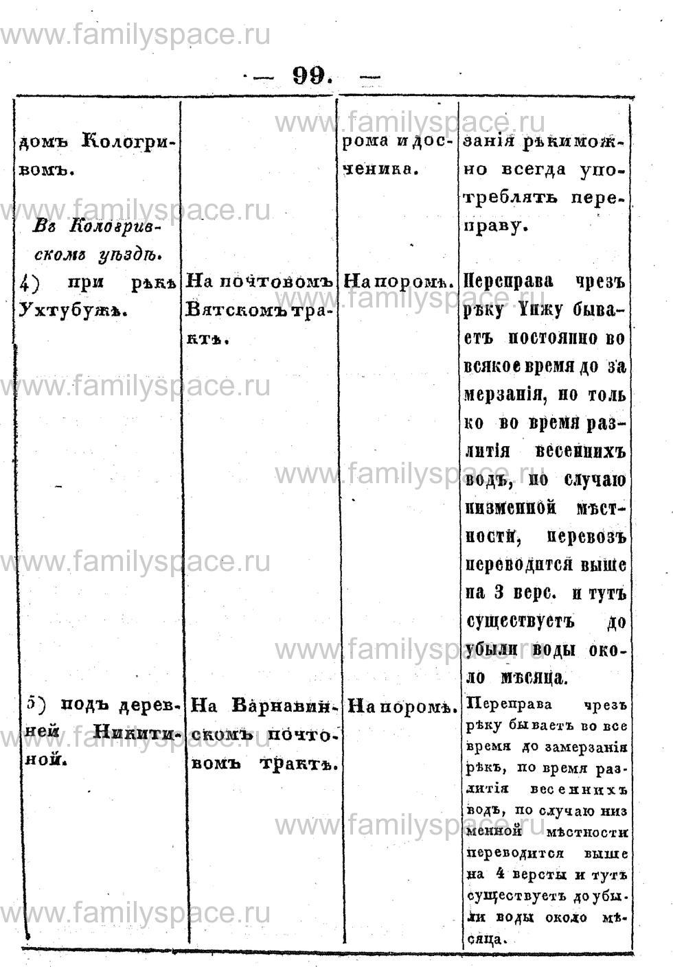 Поиск по фамилии - Памятная книжка Костромской губернии на 1853 год, страница 99